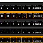 UCCX call center stats on a wallboard